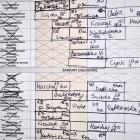 Tablica z rozpiską zawodów na dany dzień