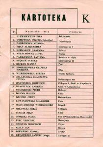 Obsada aktorska zamieszczona w programie sztuki pt. Kartoteka T. Różewicza, w reżyserii Krystyny Meissner, Teatr im. Wilama Horzycy w Toruniu, oprac. graf. programu: Anna Oziewicz-Zawadzka, 1983 r.