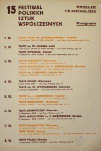 Dramat Tadeusza Różewicza pt. Kartoteka na afiszu programowym 15 Festiwalu Polskich Sztuk Współczesnych, Wrocław 1974 r.