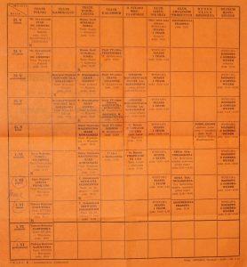 Ulotka z repertuarem przedstawień i imprez towarzyszących XXVIII Festiwalu Polskich Sztuk Współczesnych, Wrocław 1989 r.