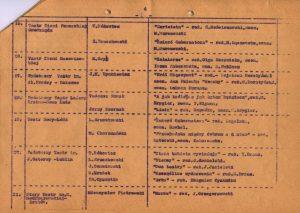 Kartoteka T. Różewicza, w reżyserii Krzysztofa Rościszewskiego, w inscenizacji Teatru Ziemi Pomorskiej w Grudziądzu, zgłoszona na XV Festiwal Polskich Sztuk Współczesnych, s. 4, [1973] r.