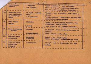 Białe małżeństwo T. Różewicza w inscenizacji Teatru Komedia w Warszawie, zgłoszone na XV Festiwal Polskich Sztuk Współczesnych, s. 5, [1973] r.