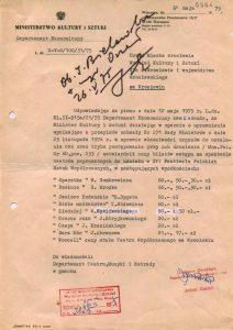 Ministerialna zgoda na ceny biletów spektakli prezentowanych w ramach XVI Festiwalu Polskich Sztuk Współczesnych, wystosowana przez Biuro Organizacyjne za pośrednictwem wrocławskiego magistratu, 1975 r.