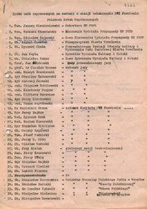 Lista osób zaproszona na koktajl z okazji zakończenia XVI Festiwalu Polskich Sztuk Współczesnych we Wrocławiu, 1975 r. (pierwsza strona)